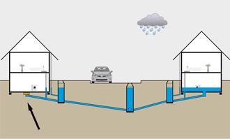 Sikring mod følgende af monsterregn ved installation af fx højvandslukke under boligen